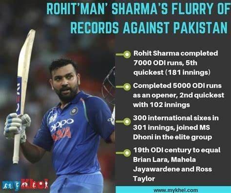 Rohit Sharma Stats